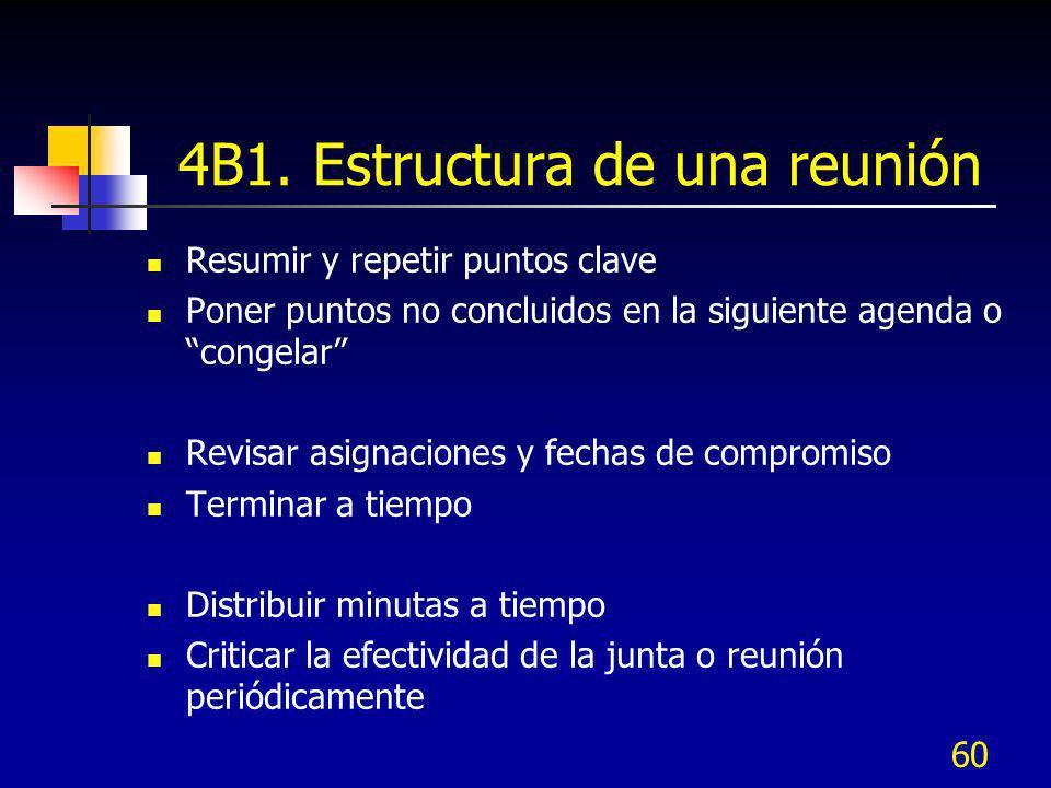 60 4B1. Estructura de una reunión Resumir y repetir puntos clave Poner puntos no concluidos en la siguiente agenda o congelar Revisar asignaciones y f
