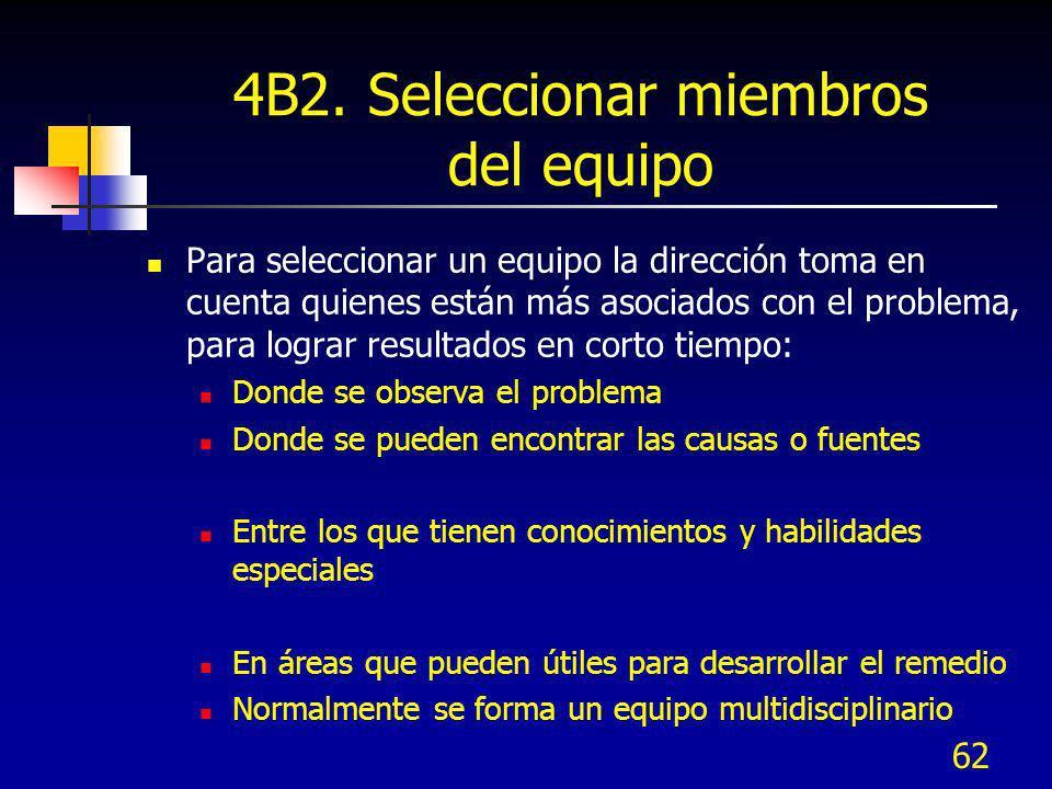 62 4B2. Seleccionar miembros del equipo Para seleccionar un equipo la dirección toma en cuenta quienes están más asociados con el problema, para logra