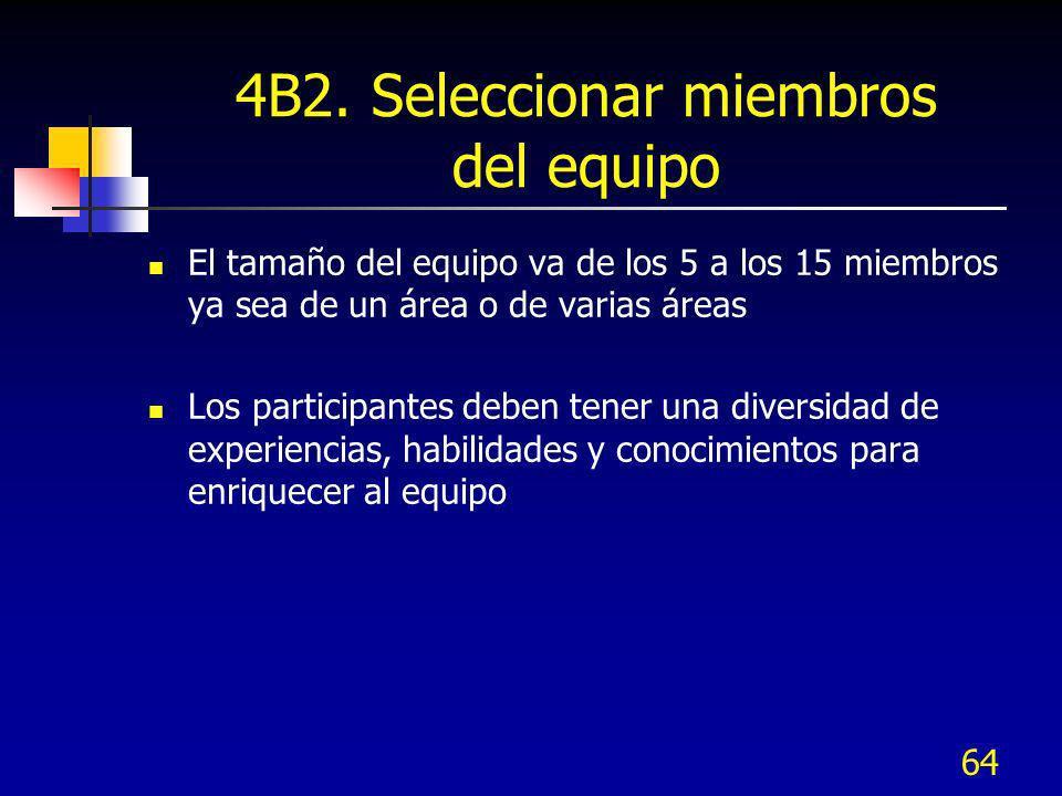 64 4B2. Seleccionar miembros del equipo El tamaño del equipo va de los 5 a los 15 miembros ya sea de un área o de varias áreas Los participantes deben