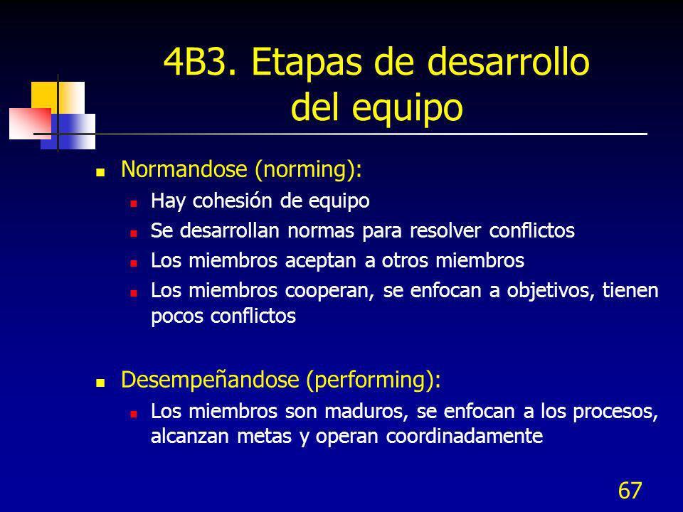 67 4B3. Etapas de desarrollo del equipo Normandose (norming): Hay cohesión de equipo Se desarrollan normas para resolver conflictos Los miembros acept