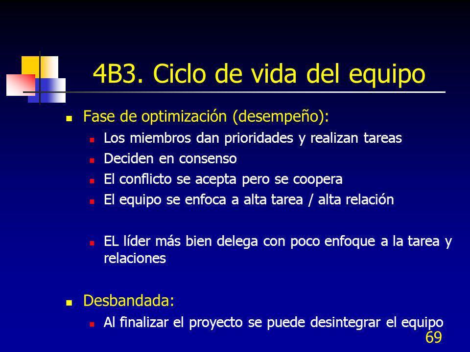 69 4B3. Ciclo de vida del equipo Fase de optimización (desempeño): Los miembros dan prioridades y realizan tareas Deciden en consenso El conflicto se