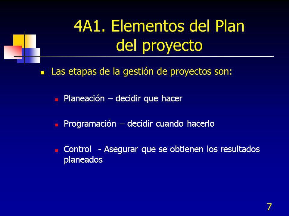 7 4A1. Elementos del Plan del proyecto Las etapas de la gestión de proyectos son: Planeación – decidir que hacer Programación – decidir cuando hacerlo