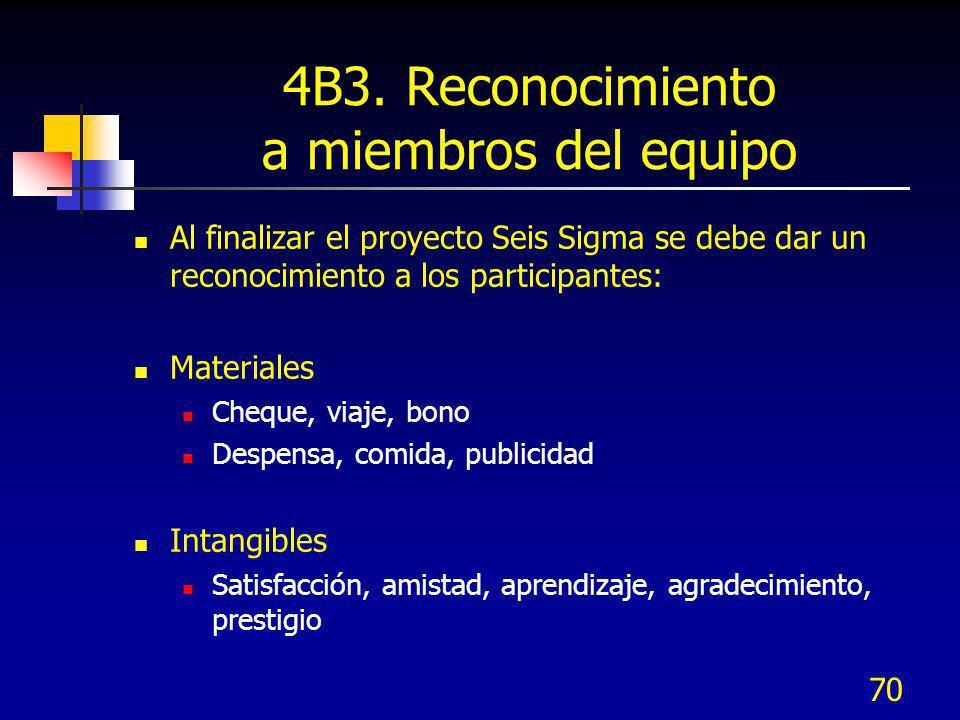 70 4B3. Reconocimiento a miembros del equipo Al finalizar el proyecto Seis Sigma se debe dar un reconocimiento a los participantes: Materiales Cheque,