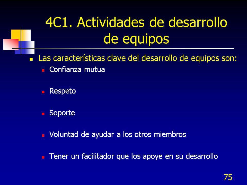 75 4C1. Actividades de desarrollo de equipos Las características clave del desarrollo de equipos son: Confianza mutua Respeto Soporte Voluntad de ayud