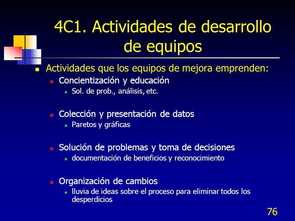 76 4C1. Actividades de desarrollo de equipos Actividades que los equipos de mejora emprenden: Concientización y educación Sol. de prob., análisis, etc