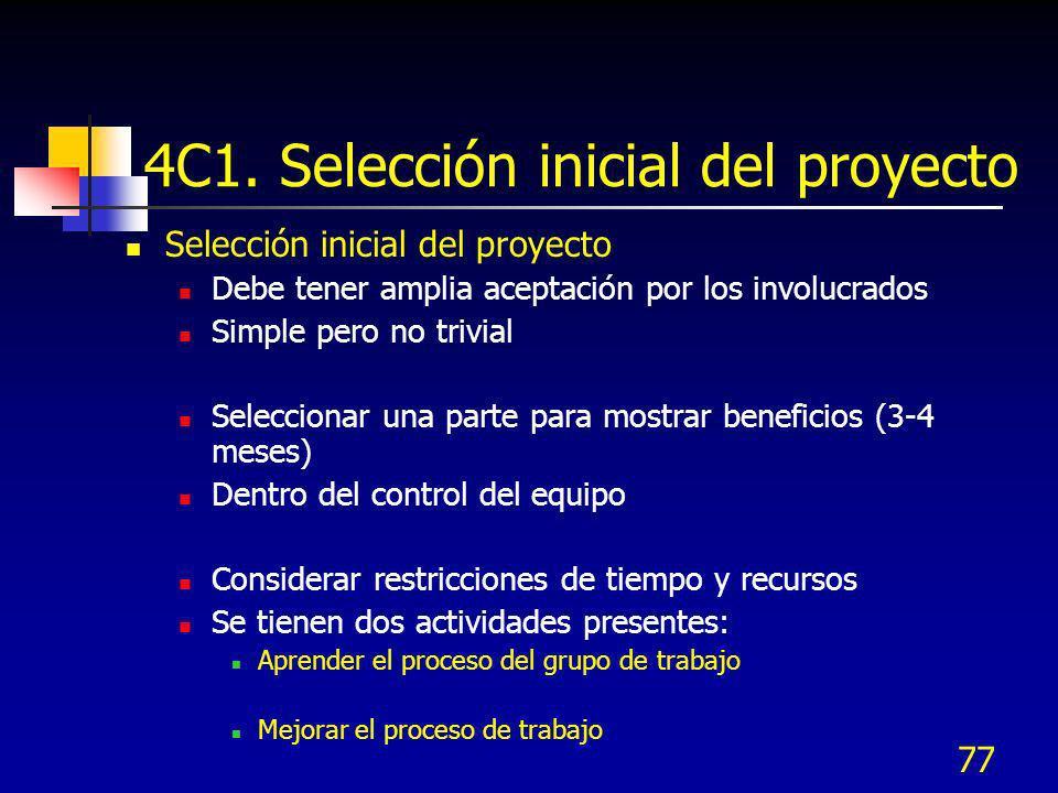 77 4C1. Selección inicial del proyecto Selección inicial del proyecto Debe tener amplia aceptación por los involucrados Simple pero no trivial Selecci