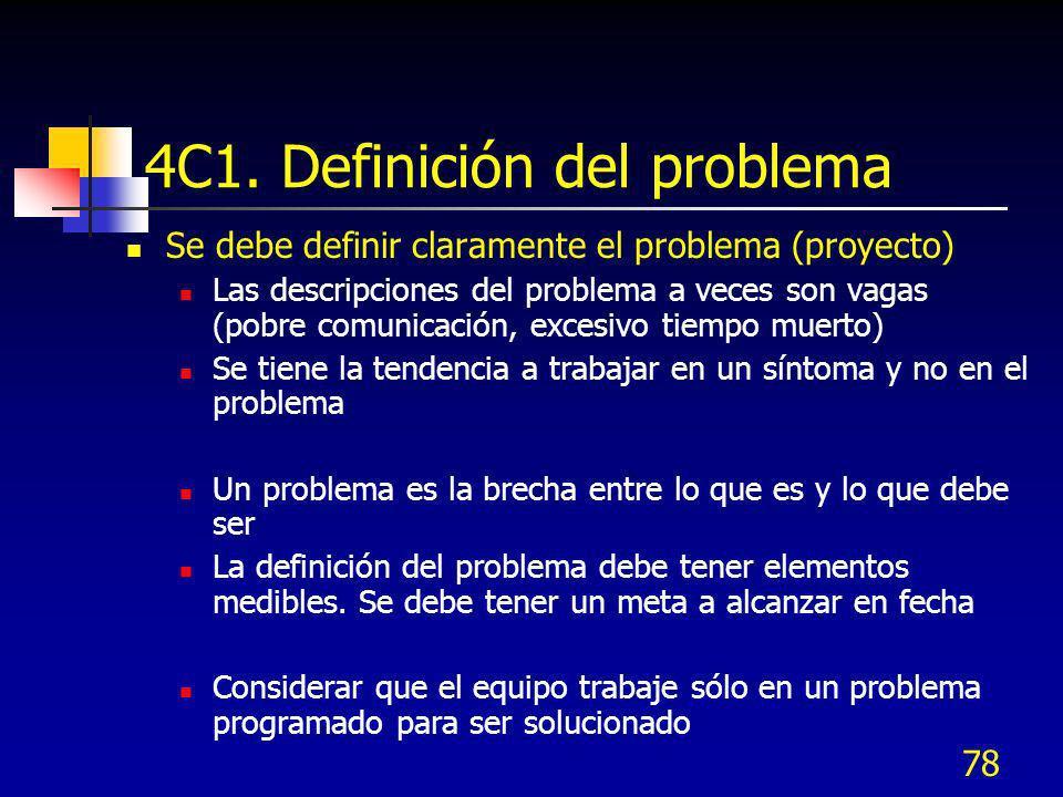 78 4C1. Definición del problema Se debe definir claramente el problema (proyecto) Las descripciones del problema a veces son vagas (pobre comunicación