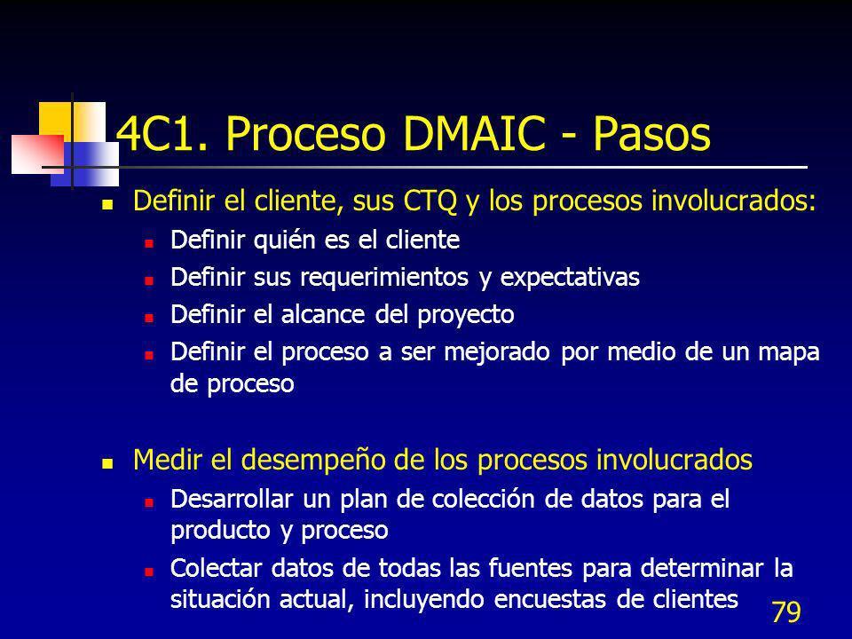 79 4C1. Proceso DMAIC - Pasos Definir el cliente, sus CTQ y los procesos involucrados: Definir quién es el cliente Definir sus requerimientos y expect