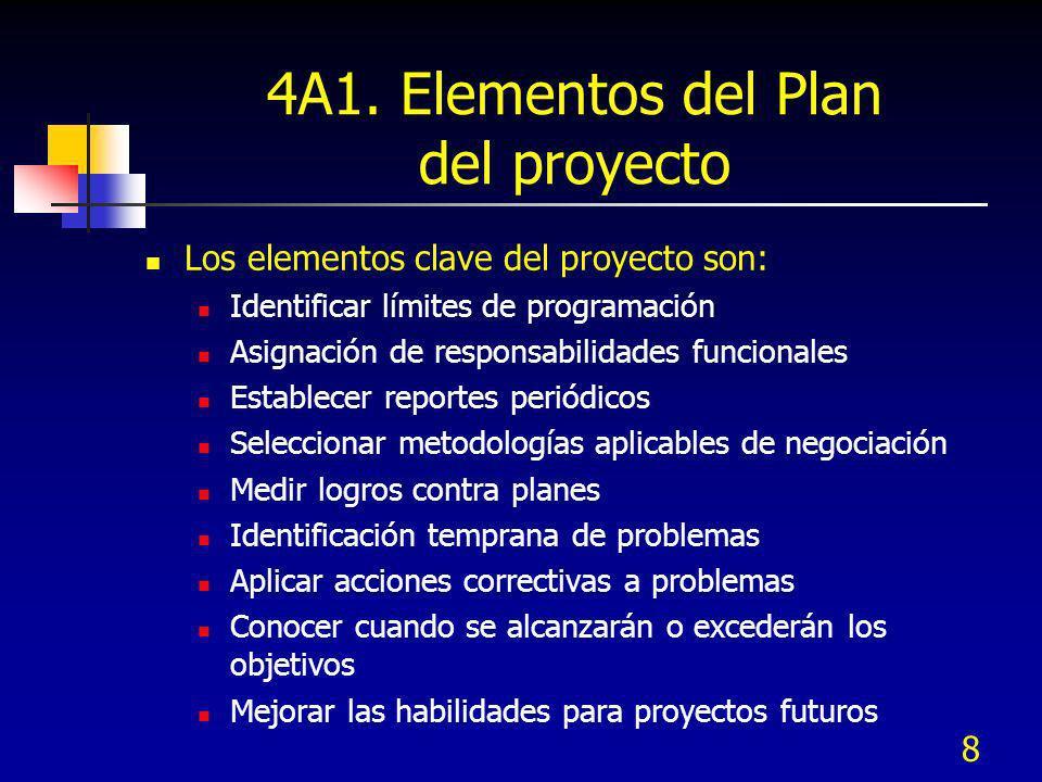 8 4A1. Elementos del Plan del proyecto Los elementos clave del proyecto son: Identificar límites de programación Asignación de responsabilidades funci