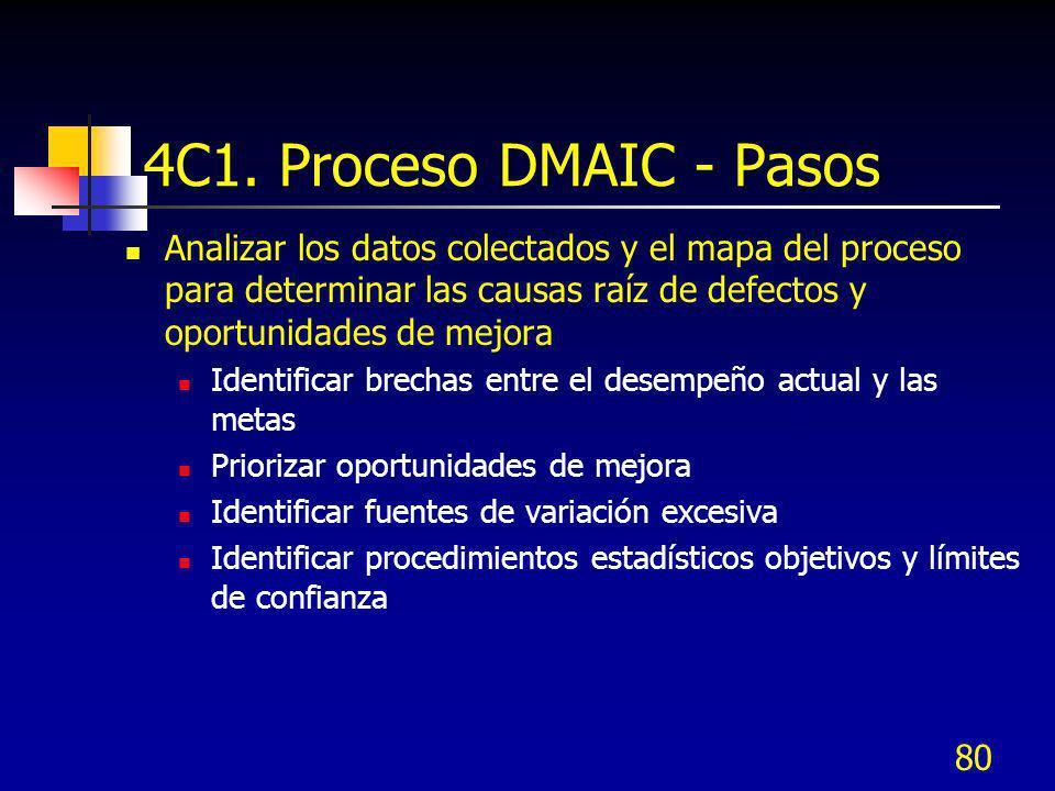 80 4C1. Proceso DMAIC - Pasos Analizar los datos colectados y el mapa del proceso para determinar las causas raíz de defectos y oportunidades de mejor