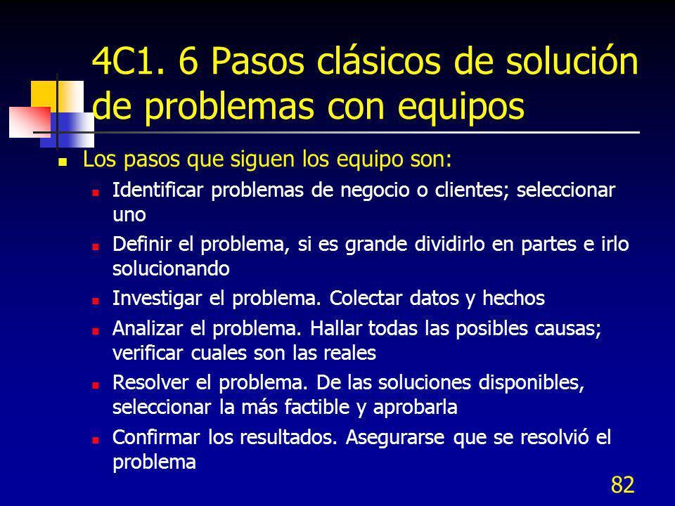 82 4C1. 6 Pasos clásicos de solución de problemas con equipos Los pasos que siguen los equipo son: Identificar problemas de negocio o clientes; selecc
