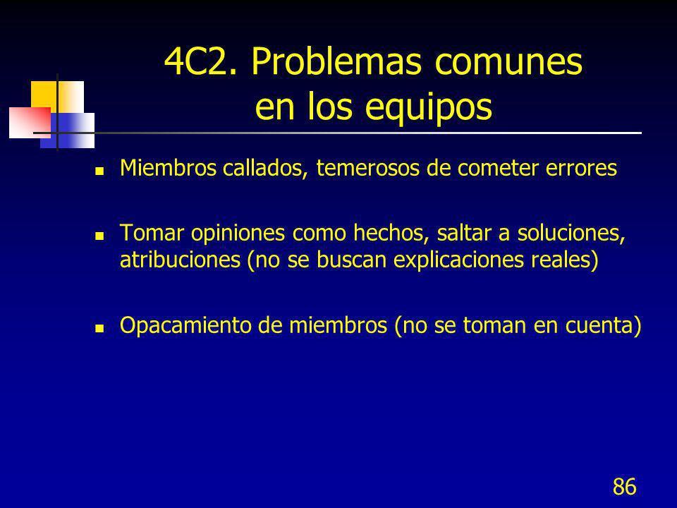 86 4C2. Problemas comunes en los equipos Miembros callados, temerosos de cometer errores Tomar opiniones como hechos, saltar a soluciones, atribucione