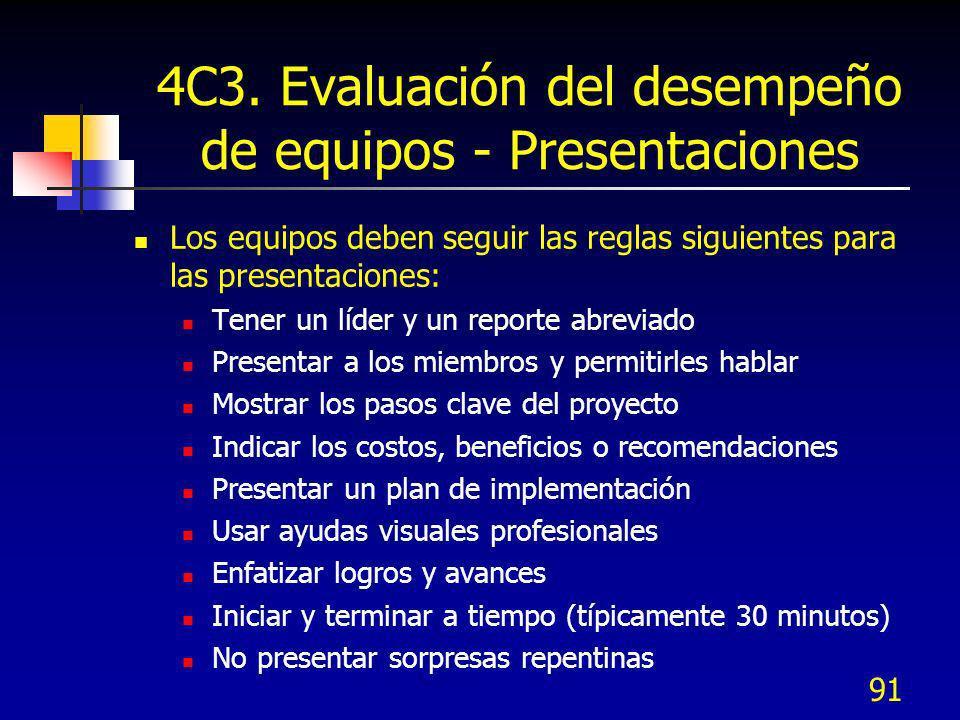 91 4C3. Evaluación del desempeño de equipos - Presentaciones Los equipos deben seguir las reglas siguientes para las presentaciones: Tener un líder y