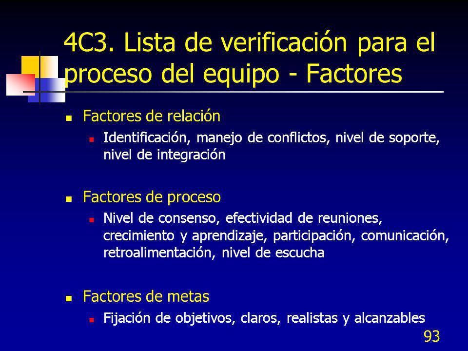 93 4C3. Lista de verificación para el proceso del equipo - Factores Factores de relación Identificación, manejo de conflictos, nivel de soporte, nivel