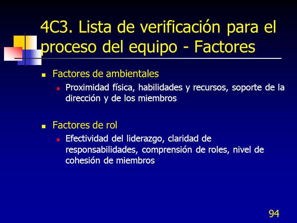 94 4C3. Lista de verificación para el proceso del equipo - Factores Factores de ambientales Proximidad física, habilidades y recursos, soporte de la d