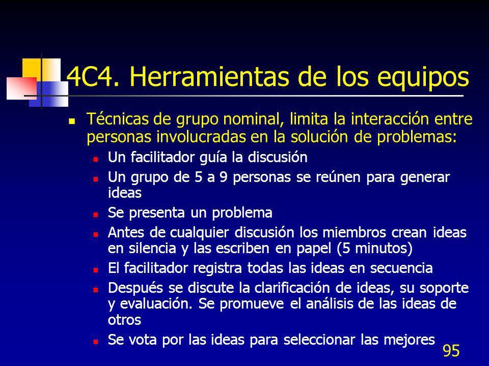 95 4C4. Herramientas de los equipos Técnicas de grupo nominal, limita la interacción entre personas involucradas en la solución de problemas: Un facil