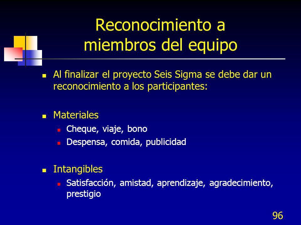 96 Reconocimiento a miembros del equipo Al finalizar el proyecto Seis Sigma se debe dar un reconocimiento a los participantes: Materiales Cheque, viaj