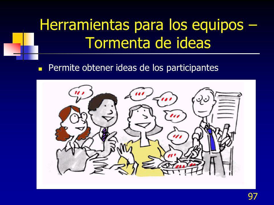 97 Herramientas para los equipos – Tormenta de ideas Permite obtener ideas de los participantes