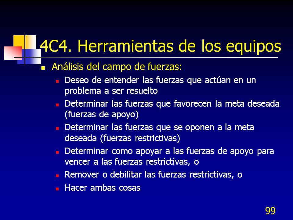 99 4C4. Herramientas de los equipos Análisis del campo de fuerzas: Deseo de entender las fuerzas que actúan en un problema a ser resuelto Determinar l