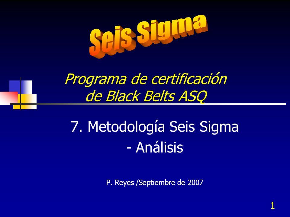 1 Programa de certificación de Black Belts ASQ 7. Metodología Seis Sigma - Análisis P. Reyes /Septiembre de 2007