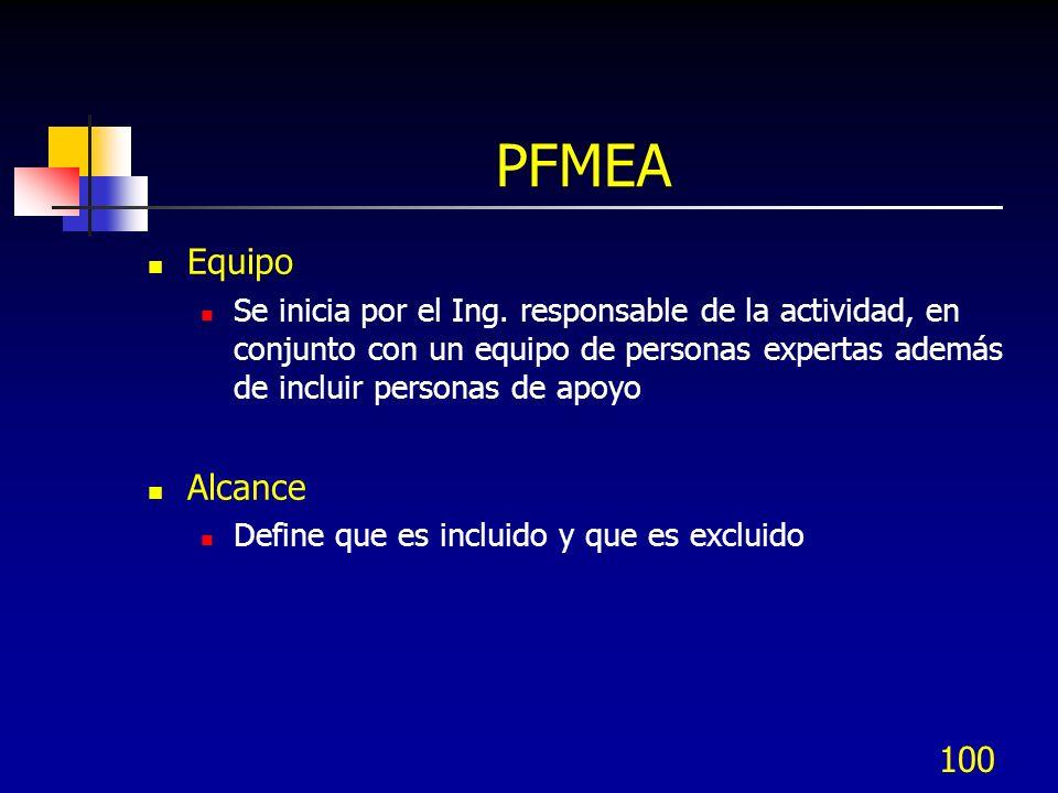 100 PFMEA Equipo Se inicia por el Ing. responsable de la actividad, en conjunto con un equipo de personas expertas además de incluir personas de apoyo