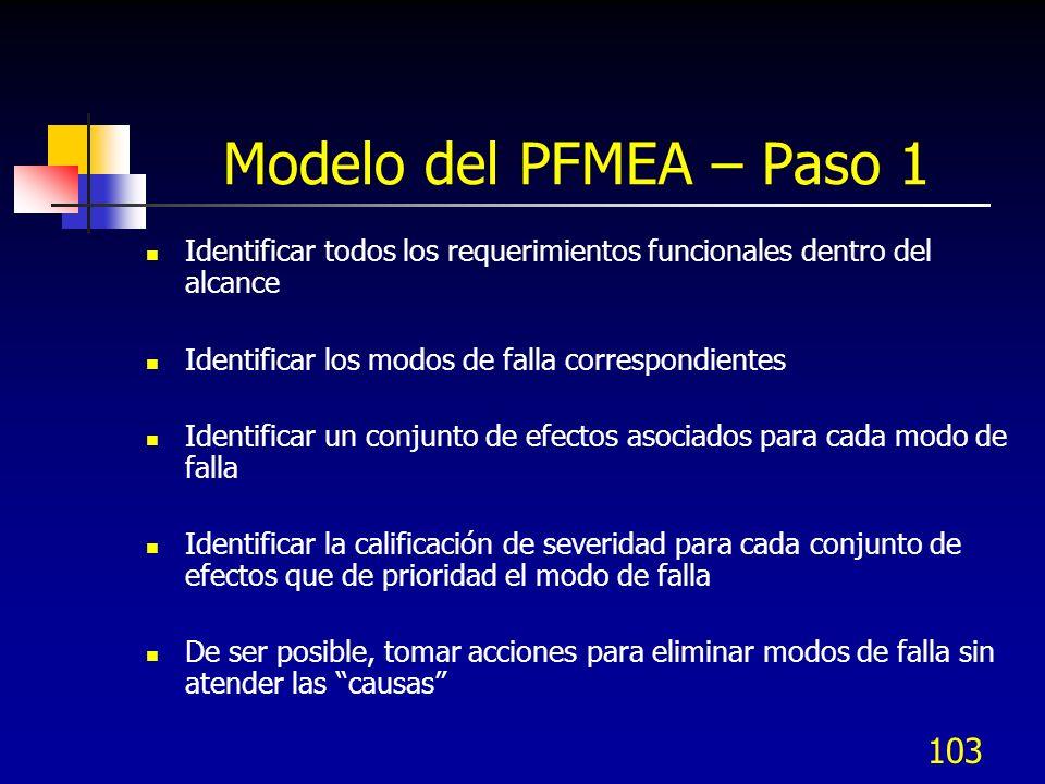 103 Modelo del PFMEA – Paso 1 Identificar todos los requerimientos funcionales dentro del alcance Identificar los modos de falla correspondientes Iden