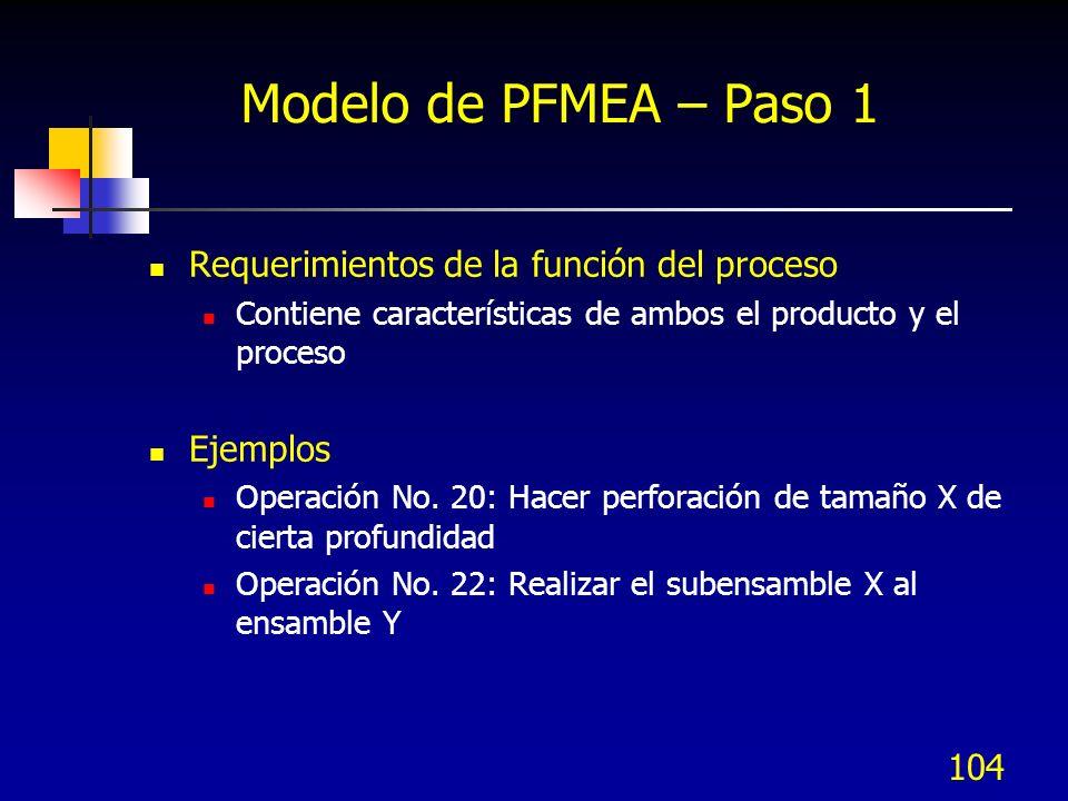 104 Modelo de PFMEA – Paso 1 Requerimientos de la función del proceso Contiene características de ambos el producto y el proceso Ejemplos Operación No