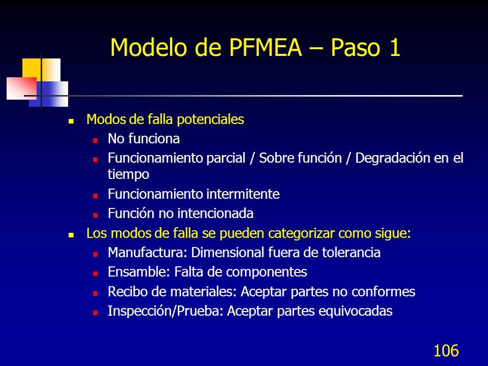 106 Modelo de PFMEA – Paso 1 Modos de falla potenciales No funciona Funcionamiento parcial / Sobre función / Degradación en el tiempo Funcionamiento i