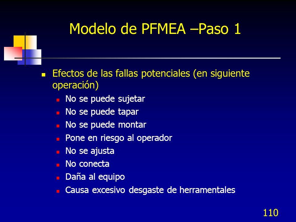 110 Modelo de PFMEA –Paso 1 Efectos de las fallas potenciales (en siguiente operación) No se puede sujetar No se puede tapar No se puede montar Pone e
