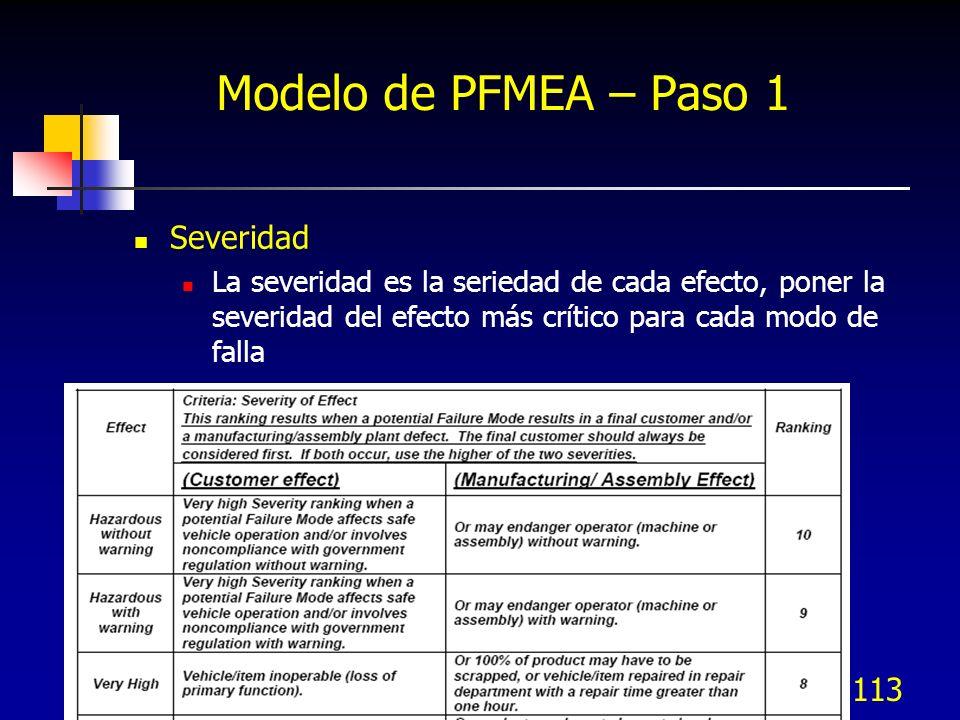 113 Modelo de PFMEA – Paso 1 Severidad La severidad es la seriedad de cada efecto, poner la severidad del efecto más crítico para cada modo de falla