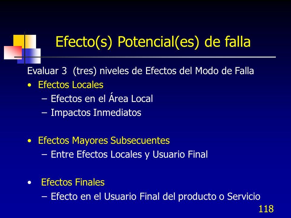 118 Efecto(s) Potencial(es) de falla Evaluar 3 (tres) niveles de Efectos del Modo de Falla Efectos Locales –Efectos en el Área Local –Impactos Inmedia