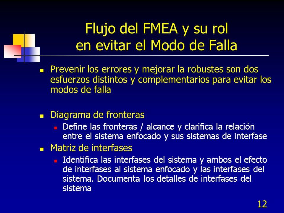 12 Flujo del FMEA y su rol en evitar el Modo de Falla Prevenir los errores y mejorar la robustes son dos esfuerzos distintos y complementarios para ev