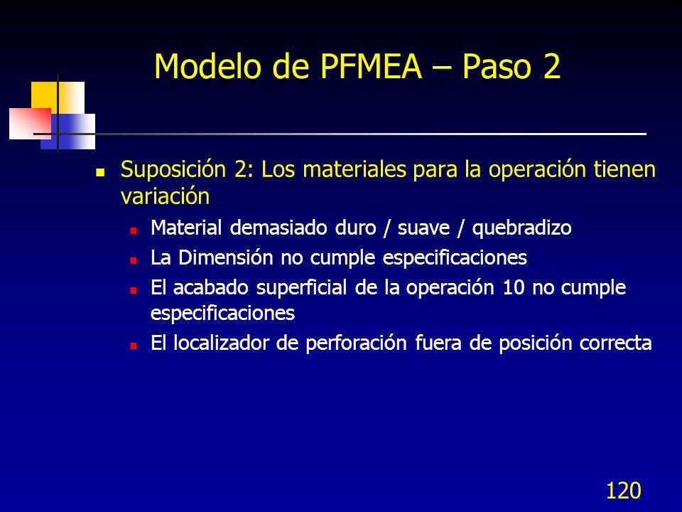 120 Modelo de PFMEA – Paso 2 Suposición 2: Los materiales para la operación tienen variación Material demasiado duro / suave / quebradizo La Dimensión