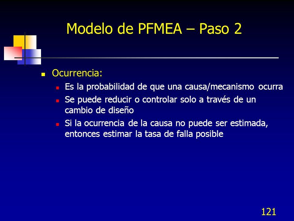 121 Modelo de PFMEA – Paso 2 Ocurrencia: Es la probabilidad de que una causa/mecanismo ocurra Se puede reducir o controlar solo a través de un cambio