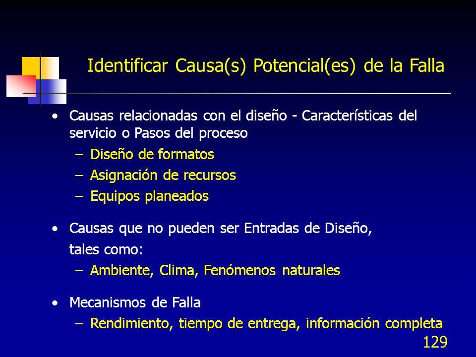 129 Identificar Causa(s) Potencial(es) de la Falla Causas relacionadas con el diseño - Características del servicio o Pasos del proceso –Diseño de for