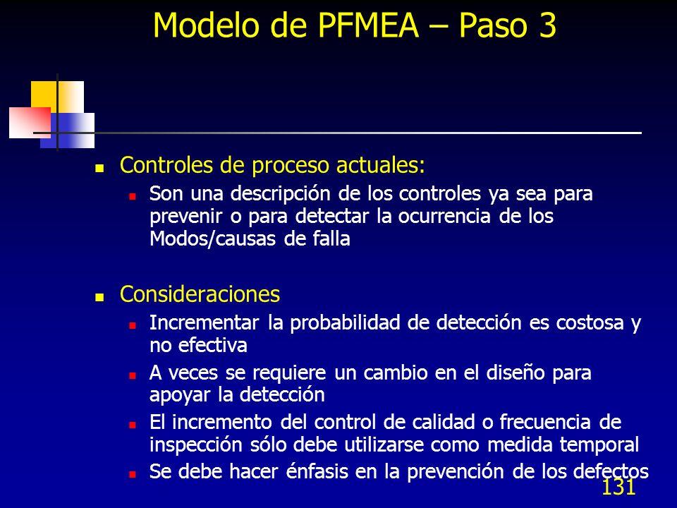 131 Modelo de PFMEA – Paso 3 Controles de proceso actuales: Son una descripción de los controles ya sea para prevenir o para detectar la ocurrencia de