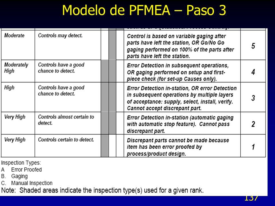 137 Modelo de PFMEA – Paso 3