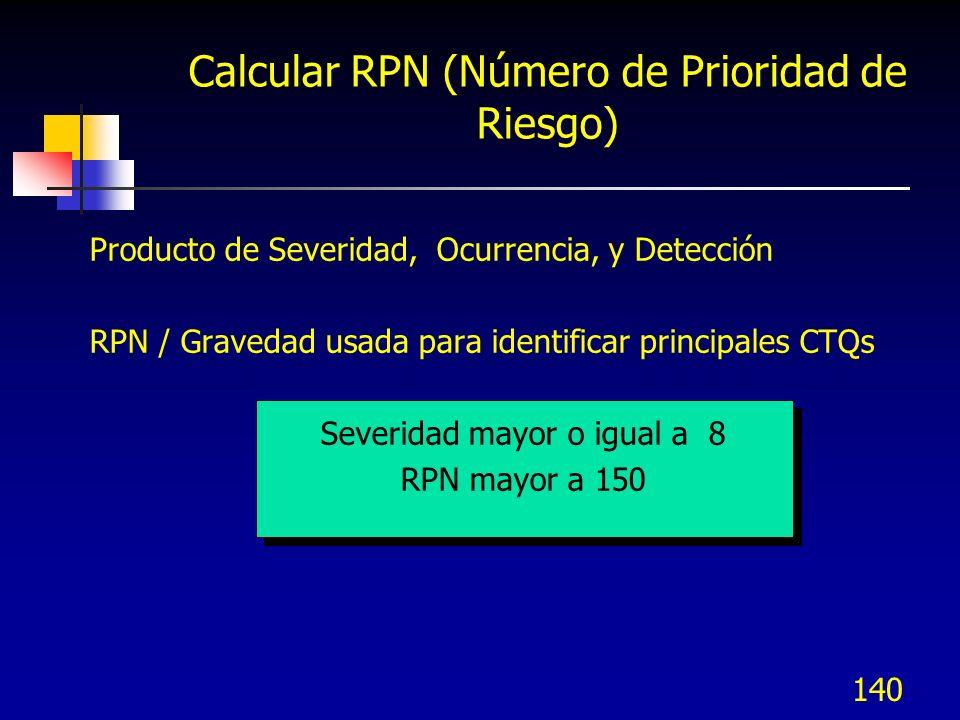 140 Producto de Severidad, Ocurrencia, y Detección RPN / Gravedad usada para identificar principales CTQs Severidad mayor o igual a 8 RPN mayor a 150