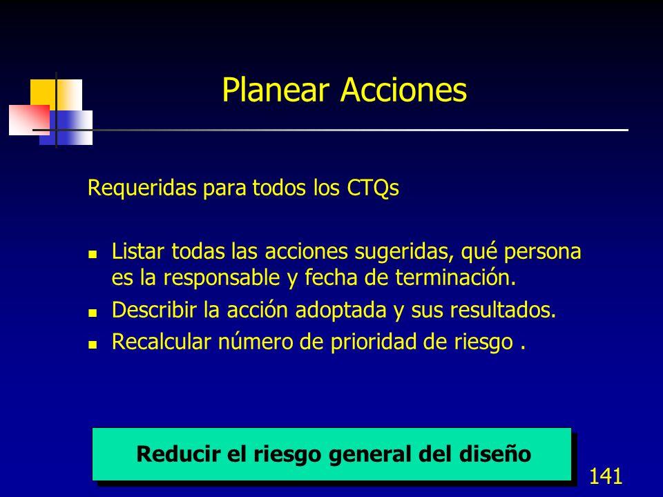 141 Planear Acciones Requeridas para todos los CTQs Listar todas las acciones sugeridas, qué persona es la responsable y fecha de terminación. Describ