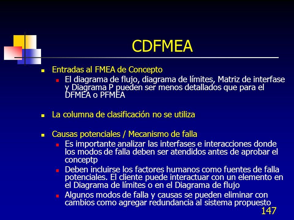 147 CDFMEA Entradas al FMEA de Concepto El diagrama de flujo, diagrama de límites, Matriz de interfase y Diagrama P pueden ser menos detallados que pa