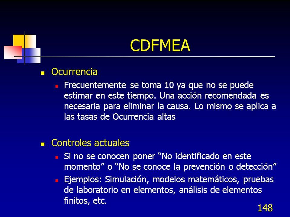 148 CDFMEA Ocurrencia Frecuentemente se toma 10 ya que no se puede estimar en este tiempo. Una acción recomendada es necesaria para eliminar la causa.