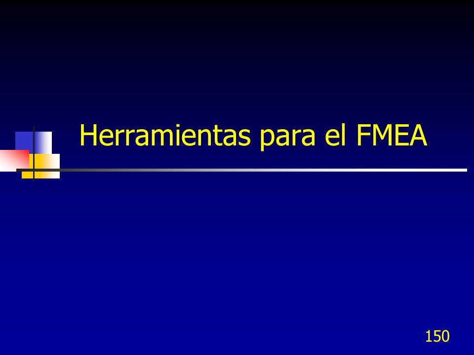 150 Herramientas para el FMEA