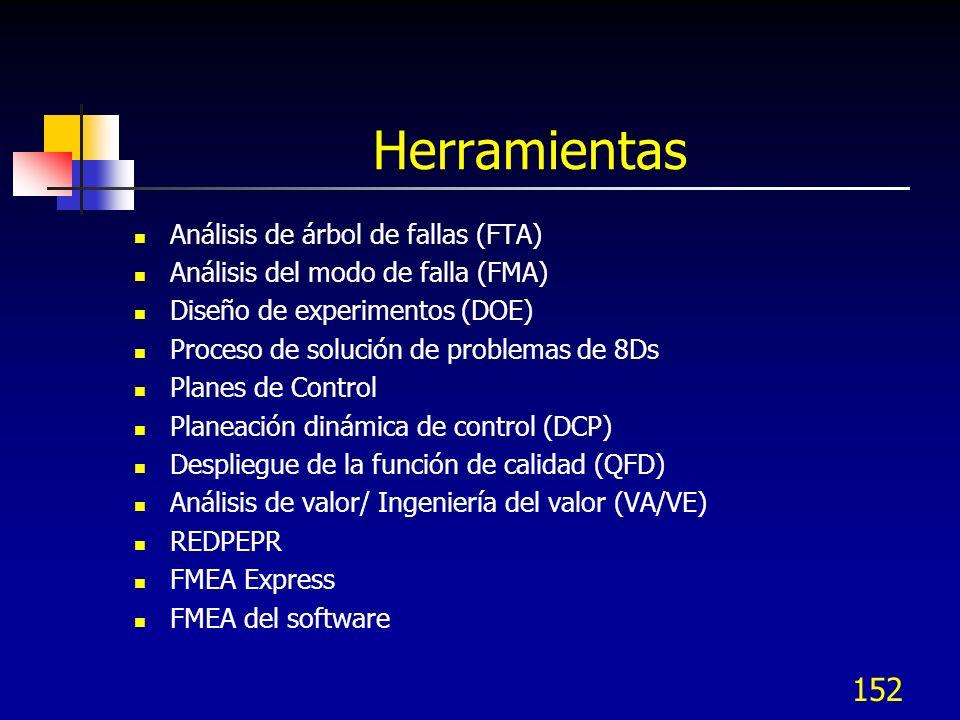 152 Herramientas Análisis de árbol de fallas (FTA) Análisis del modo de falla (FMA) Diseño de experimentos (DOE) Proceso de solución de problemas de 8