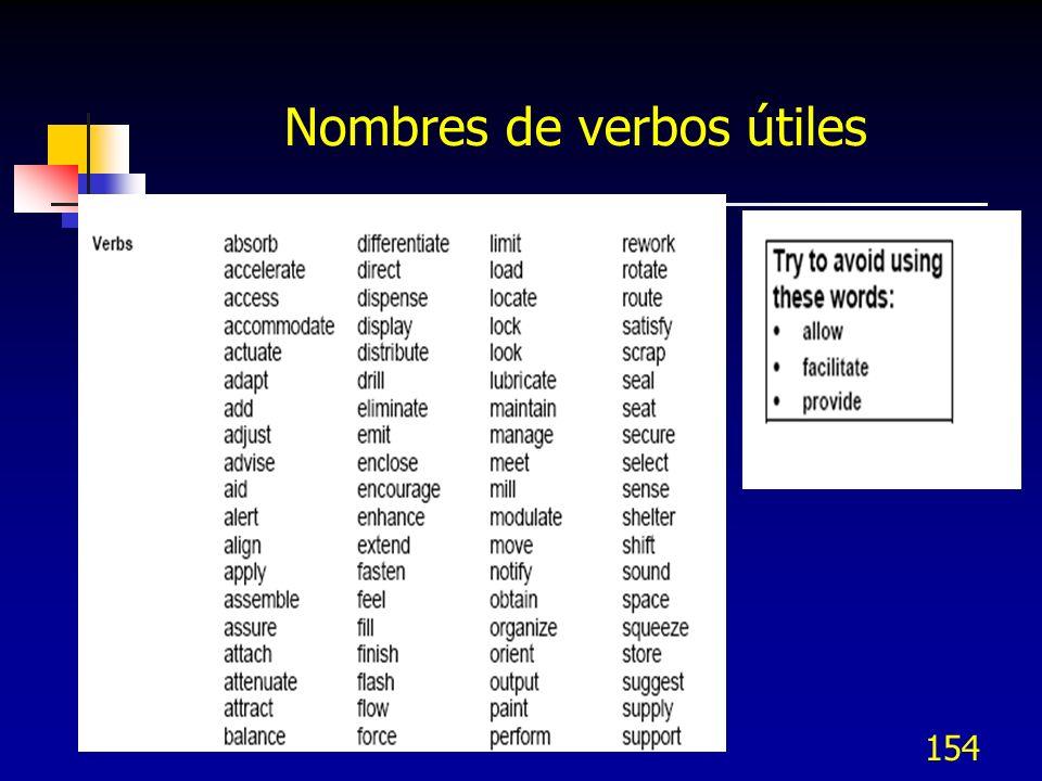 154 Nombres de verbos útiles