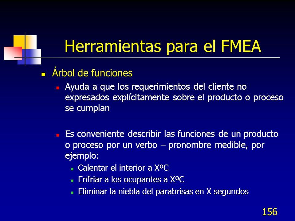 156 Herramientas para el FMEA Árbol de funciones Ayuda a que los requerimientos del cliente no expresados explícitamente sobre el producto o proceso s