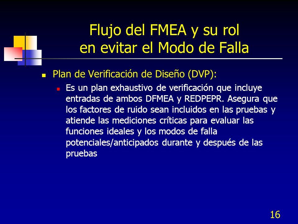16 Flujo del FMEA y su rol en evitar el Modo de Falla Plan de Verificación de Diseño (DVP): Es un plan exhaustivo de verificación que incluye entradas