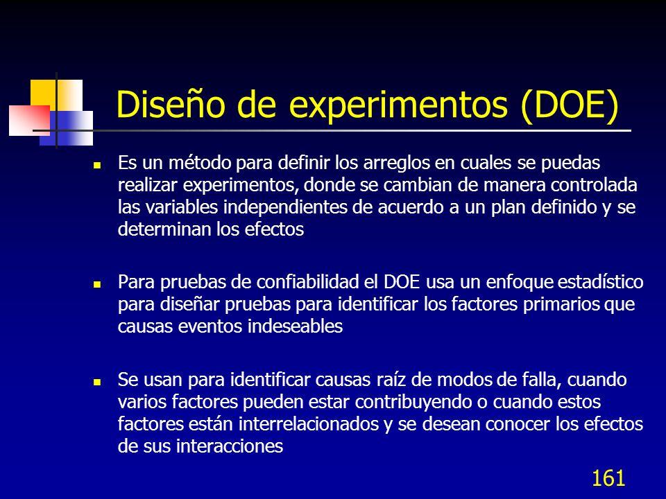 161 Diseño de experimentos (DOE) Es un método para definir los arreglos en cuales se puedas realizar experimentos, donde se cambian de manera controla