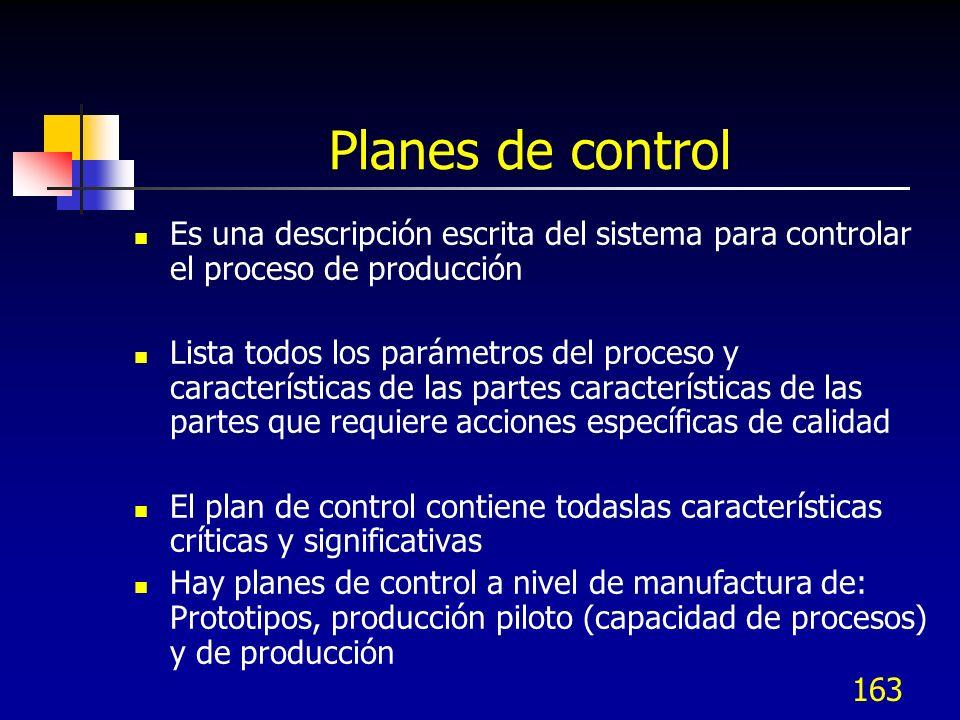 163 Planes de control Es una descripción escrita del sistema para controlar el proceso de producción Lista todos los parámetros del proceso y caracter