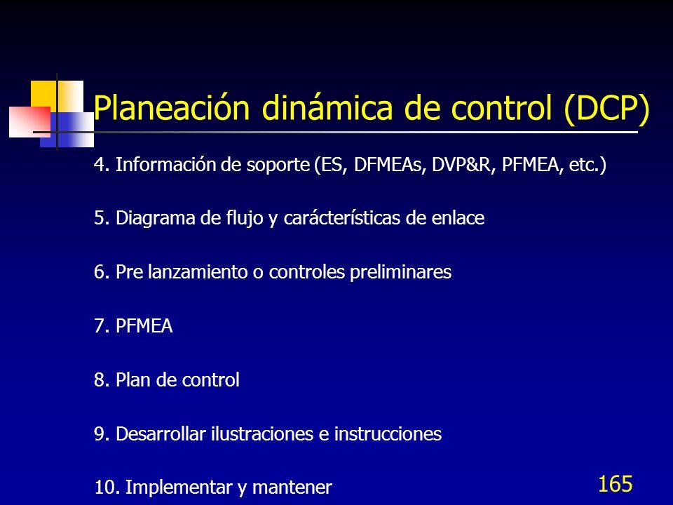 165 Planeación dinámica de control (DCP) 4. Información de soporte (ES, DFMEAs, DVP&R, PFMEA, etc.) 5. Diagrama de flujo y carácterísticas de enlace 6
