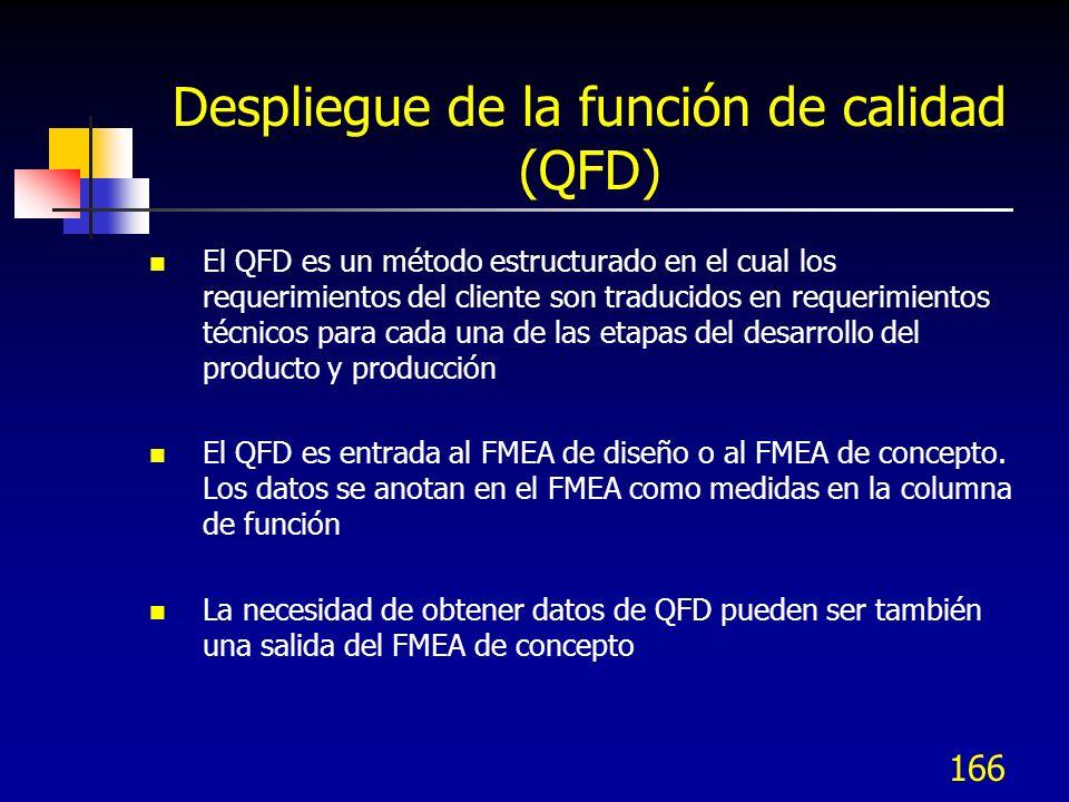166 Despliegue de la función de calidad (QFD) El QFD es un método estructurado en el cual los requerimientos del cliente son traducidos en requerimien